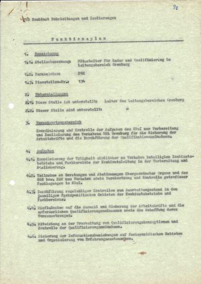 Funktionsplan vom Volkseigenen Betrieb (VEB) Kombinat Rohrleitungen und Isolierungen (1975), Seite 1/3